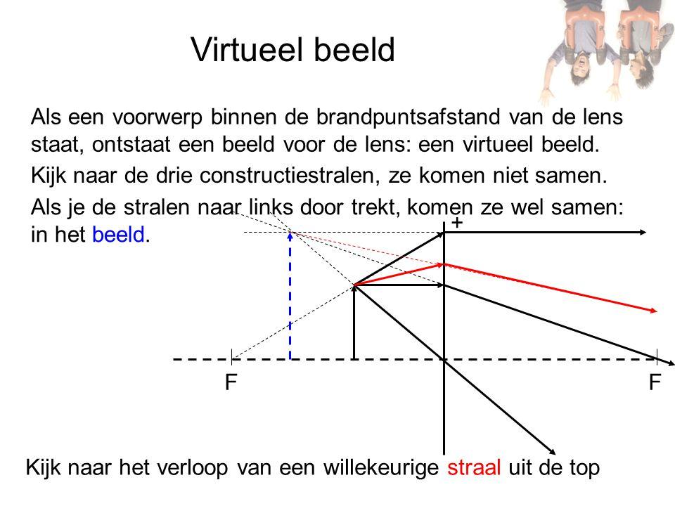 Virtueel beeld Als een voorwerp binnen de brandpuntsafstand van de lens staat, ontstaat een beeld voor de lens: een virtueel beeld.