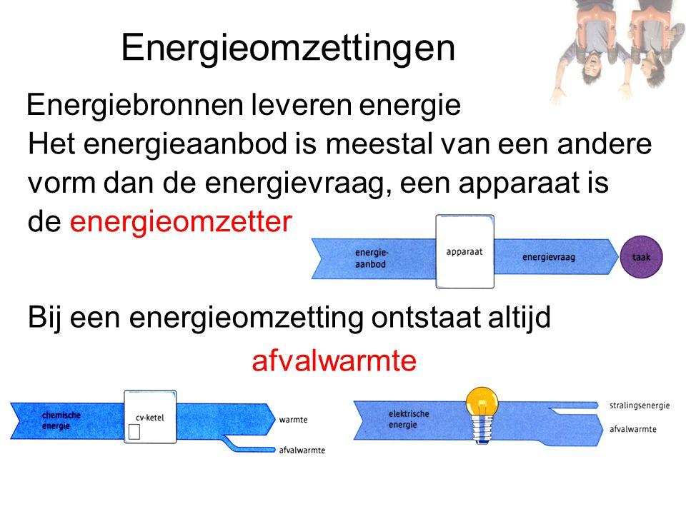 Energieomzettingen Energiebronnen leveren energie