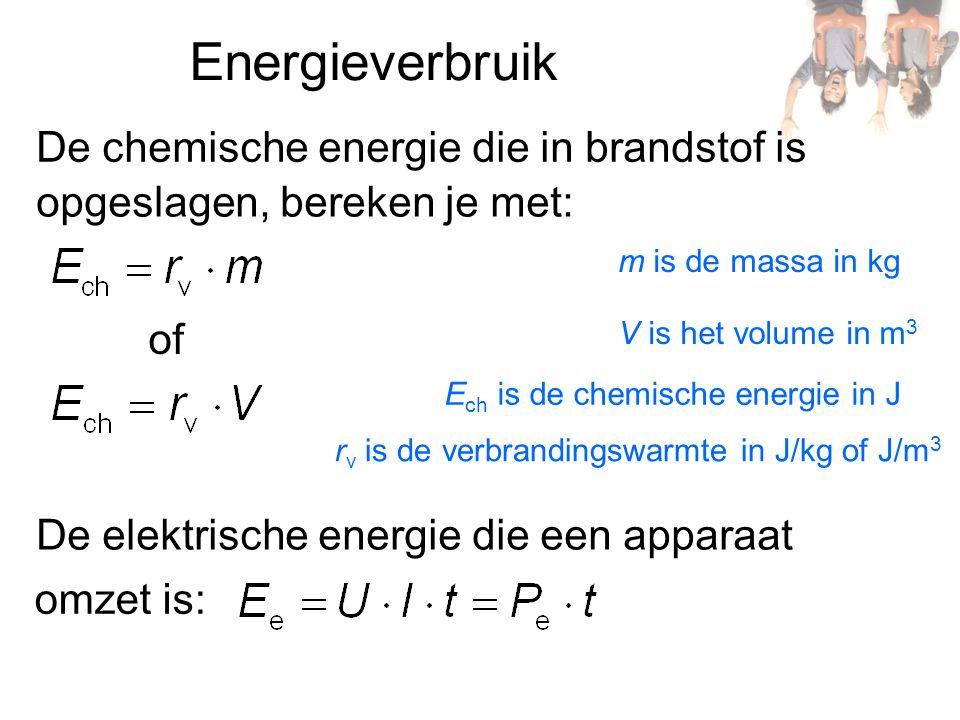Energieverbruik De chemische energie die in brandstof is