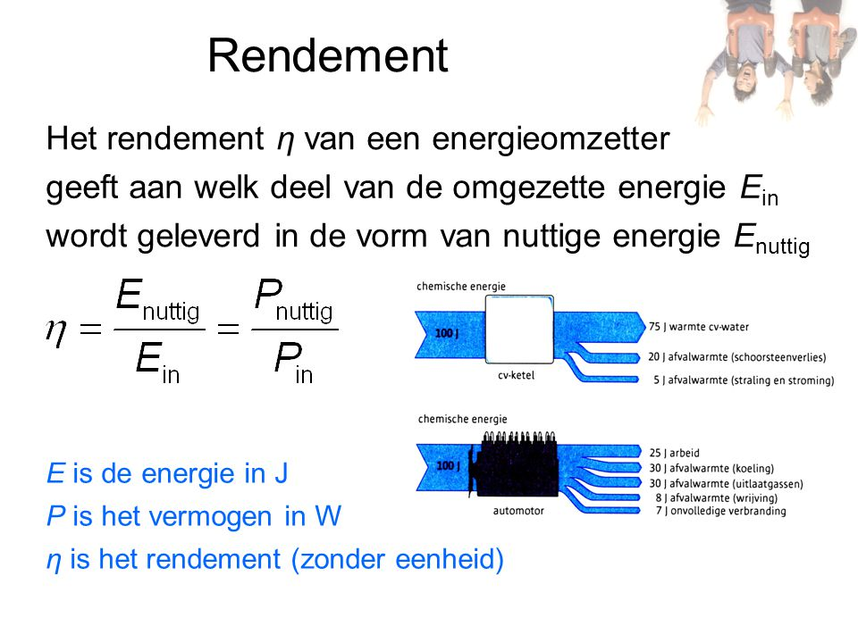 Rendement Het rendement η van een energieomzetter