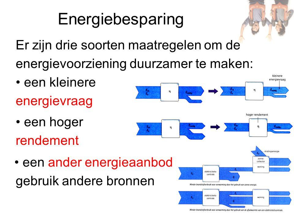 Energiebesparing Er zijn drie soorten maatregelen om de