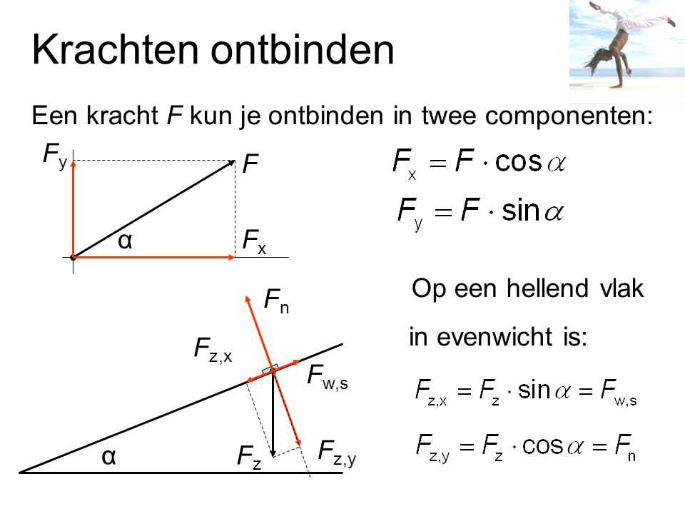 Krachten ontbinden Een kracht F kun je ontbinden in twee componenten: