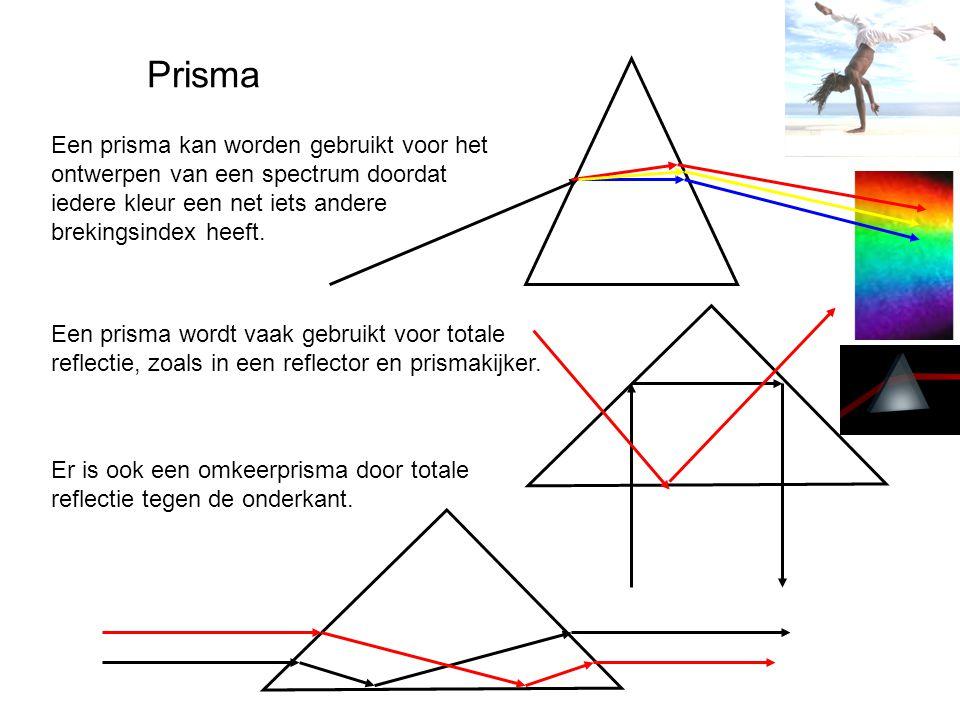 Prisma Een prisma kan worden gebruikt voor het ontwerpen van een spectrum doordat iedere kleur een net iets andere brekingsindex heeft.