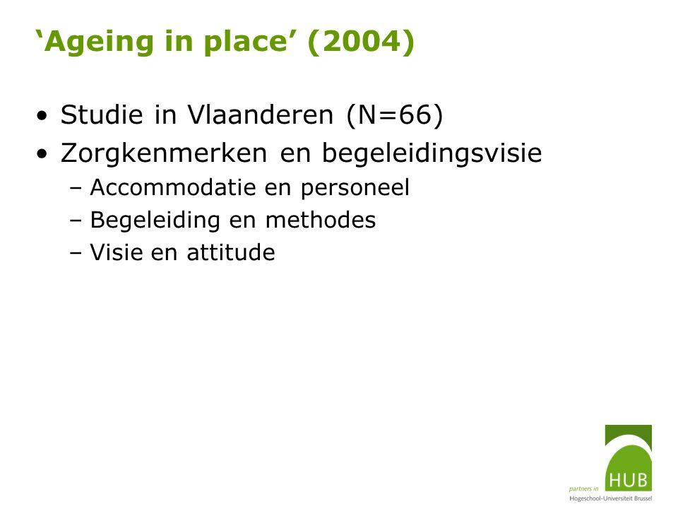 'Ageing in place' (2004) Studie in Vlaanderen (N=66)
