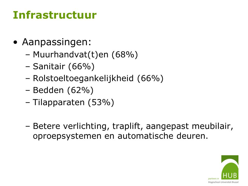 Infrastructuur Aanpassingen: Muurhandvat(t)en (68%) Sanitair (66%)