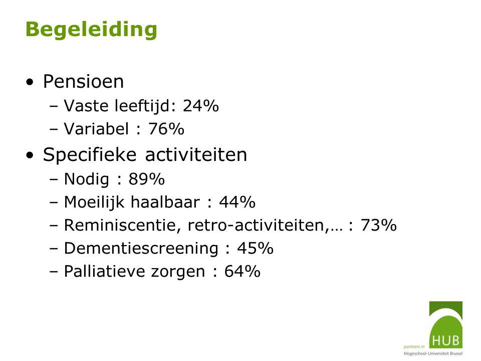 Begeleiding Pensioen Specifieke activiteiten Vaste leeftijd: 24%
