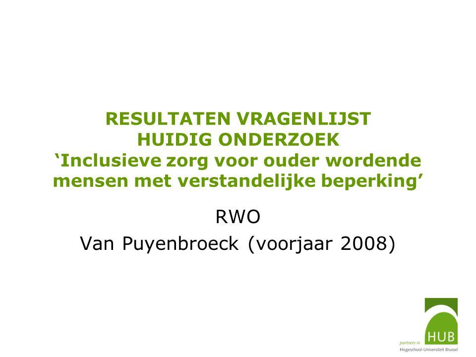 RWO Van Puyenbroeck (voorjaar 2008)