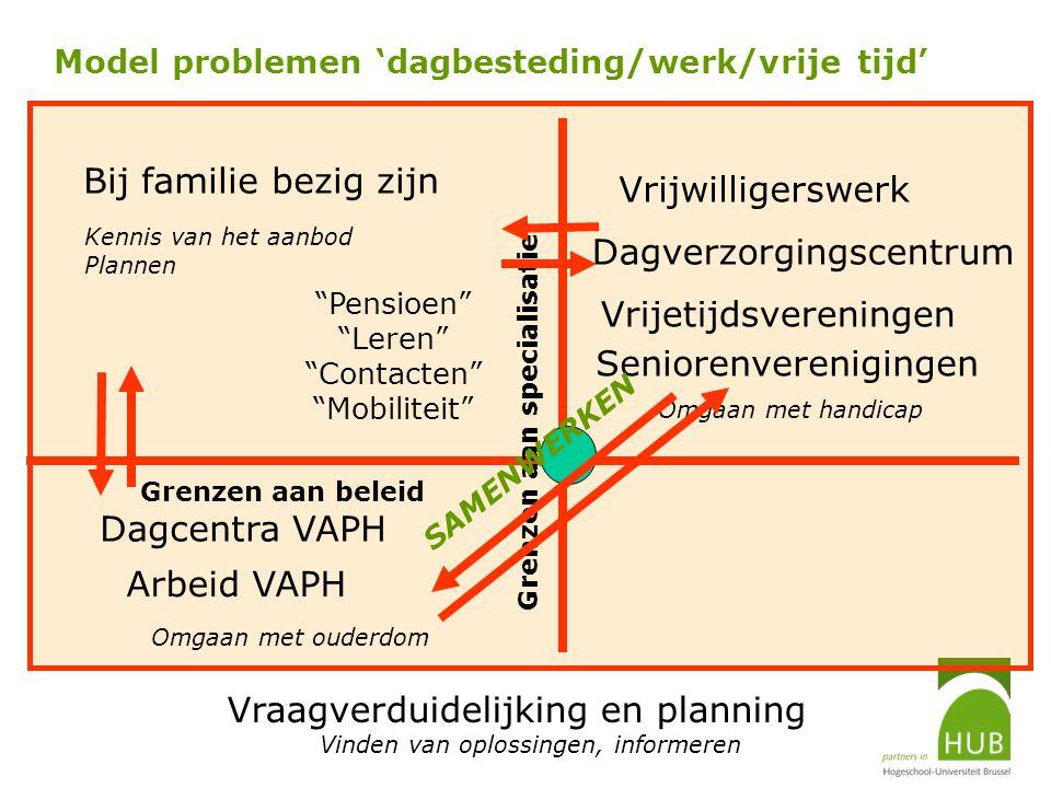 Model problemen 'dagbesteding/werk/vrije tijd'