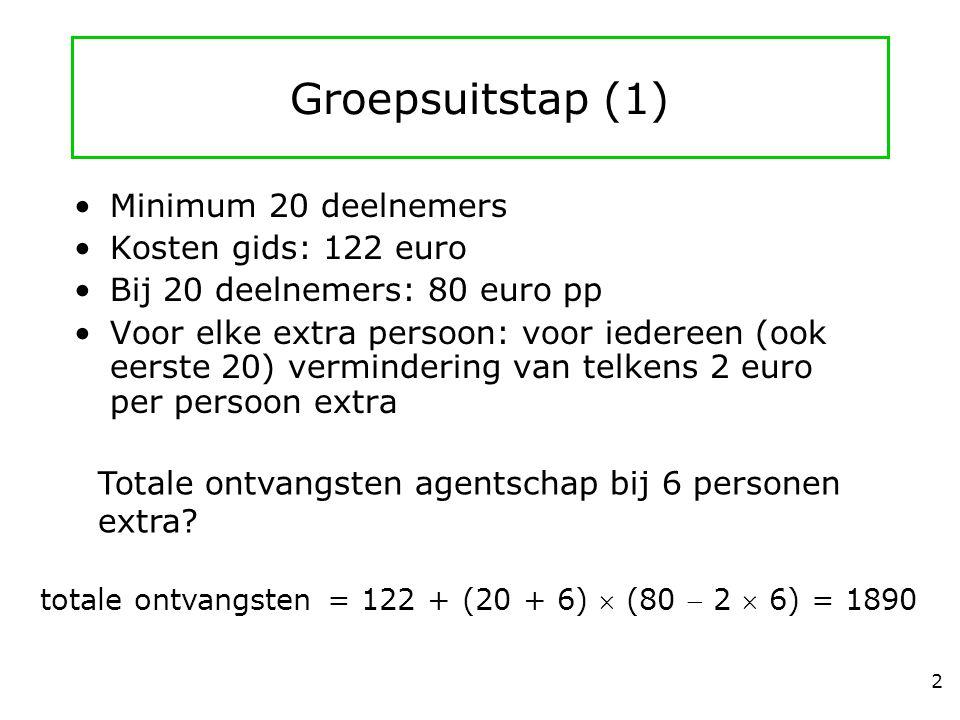 Groepsuitstap (1) Minimum 20 deelnemers Kosten gids: 122 euro