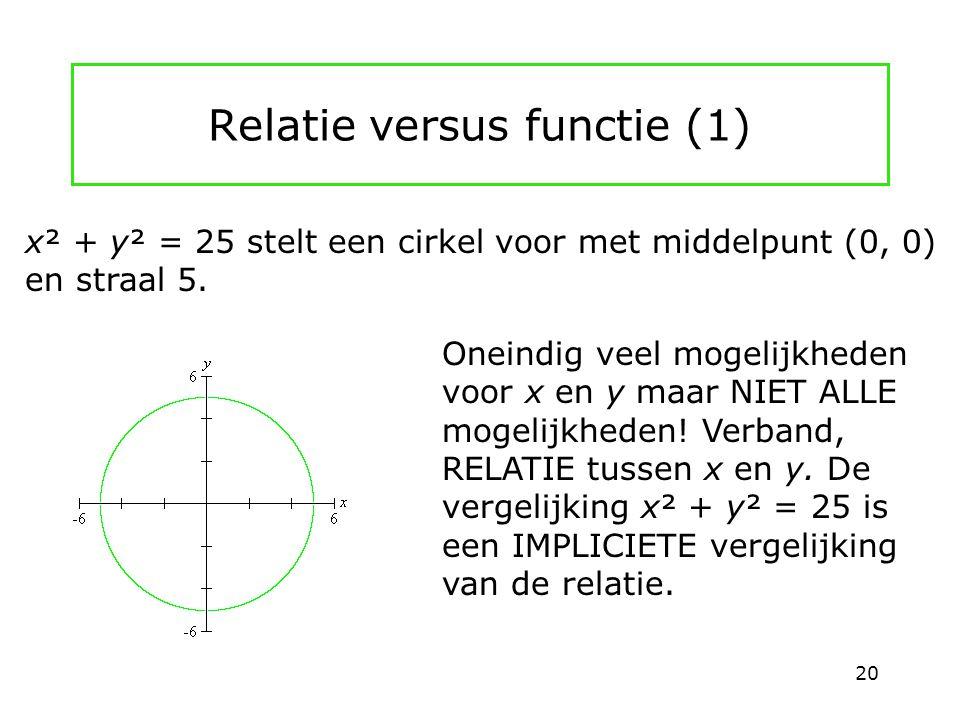 Relatie versus functie (1)