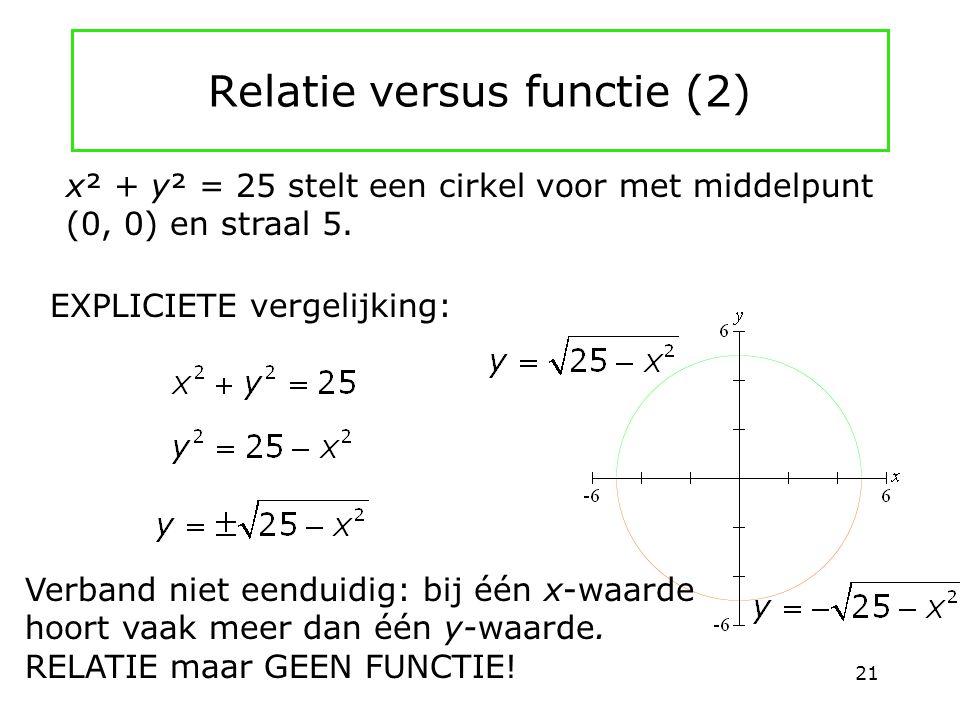 Relatie versus functie (2)
