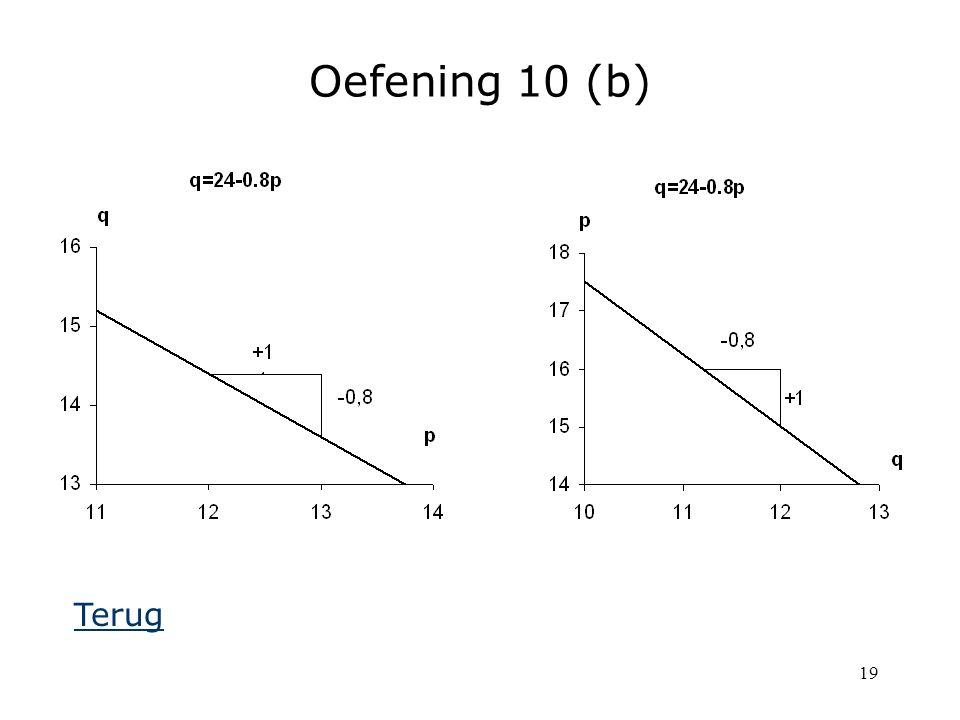 Oefening 10 (b) Terug