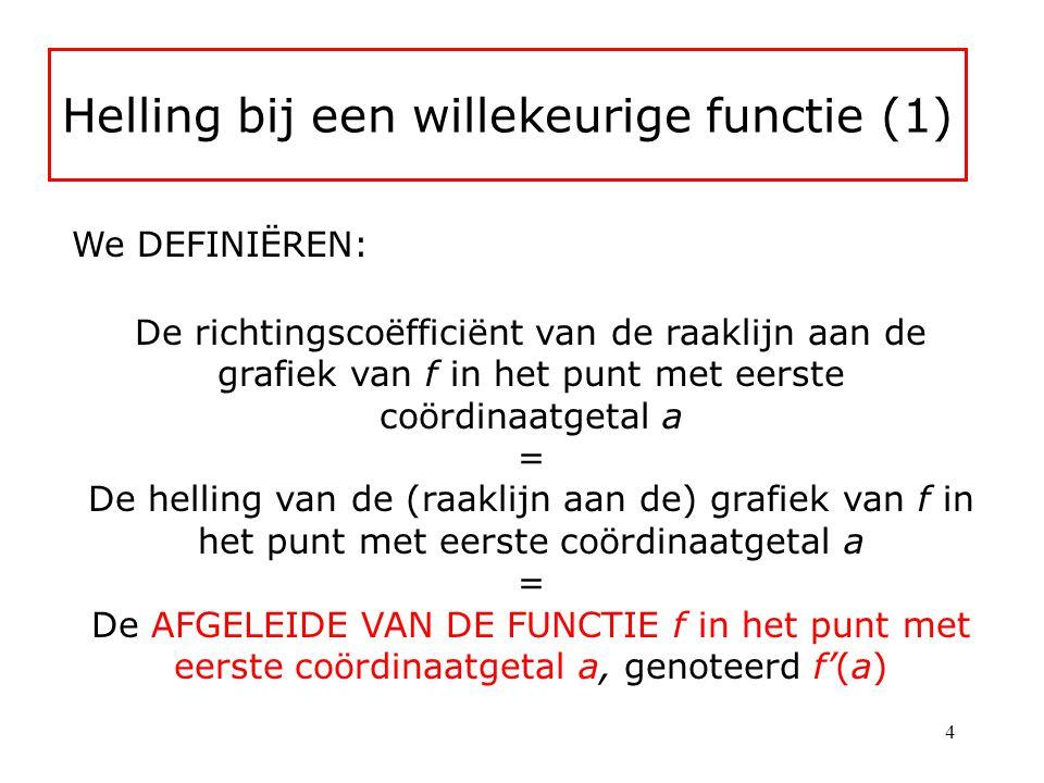 Helling bij een willekeurige functie (1)