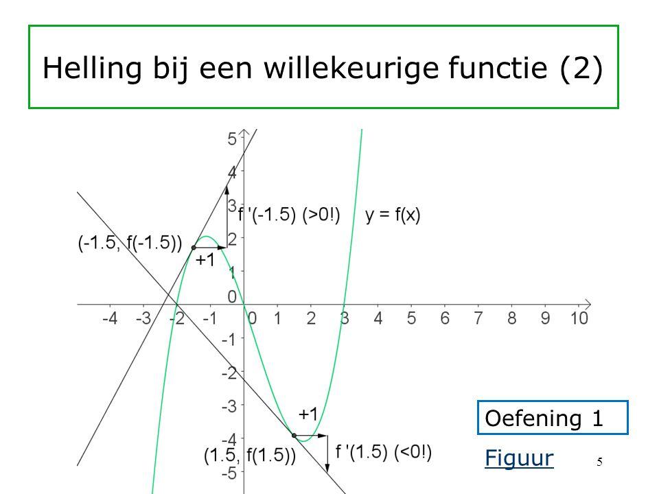Helling bij een willekeurige functie (2)