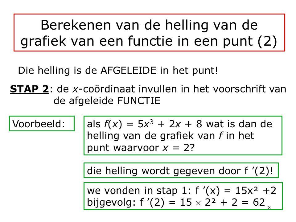 Berekenen van de helling van de grafiek van een functie in een punt (2)