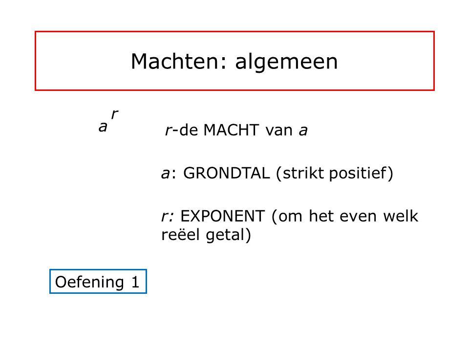 Machten: algemeen r a r-de MACHT van a a: GRONDTAL (strikt positief)