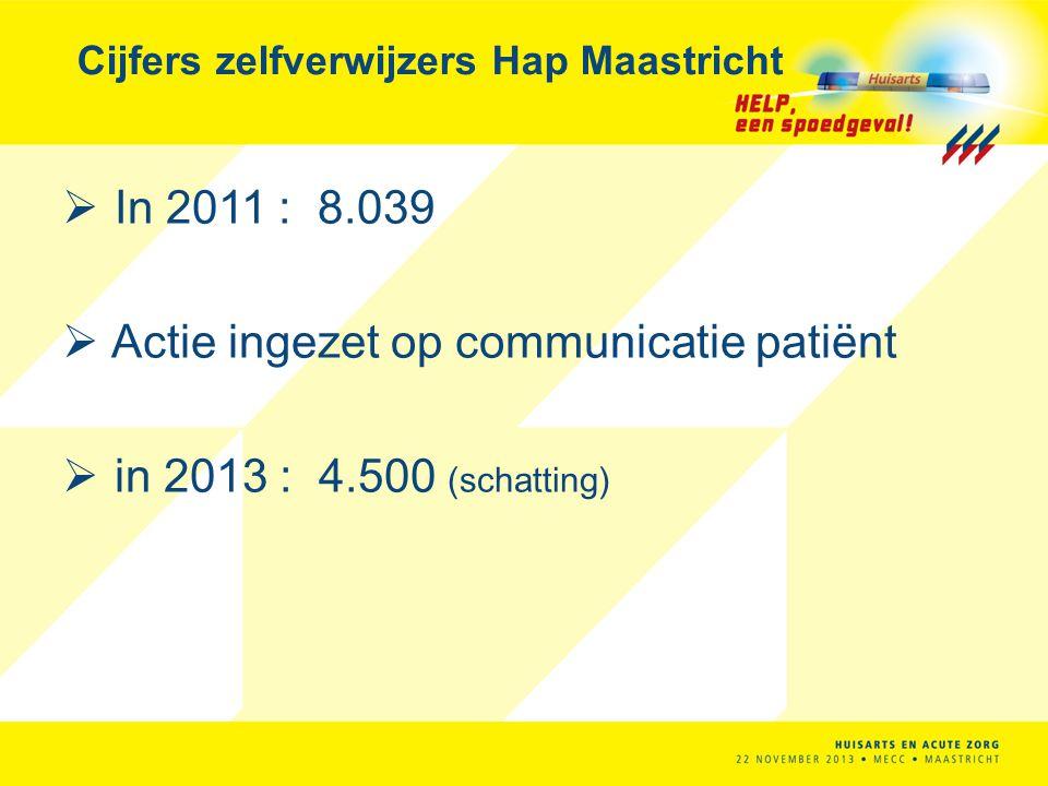 Cijfers zelfverwijzers Hap Maastricht