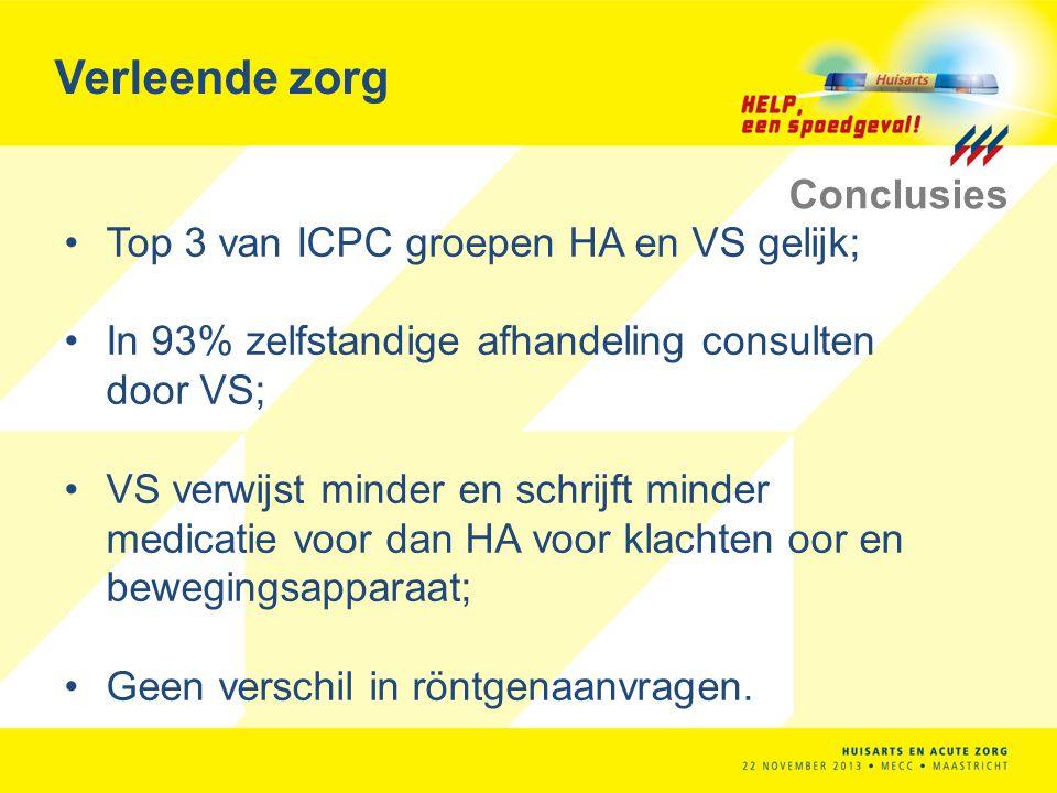 Verleende zorg Conclusies Top 3 van ICPC groepen HA en VS gelijk;