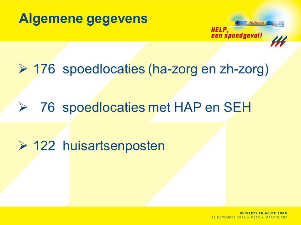Algemene gegevens 176 spoedlocaties (ha-zorg en zh-zorg) 76 spoedlocaties met HAP en SEH.