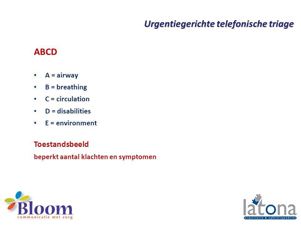 Urgentiegerichte telefonische triage