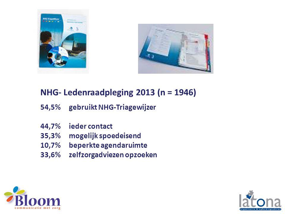 Jkjk NHG- Ledenraadpleging 2013 (n = 1946)