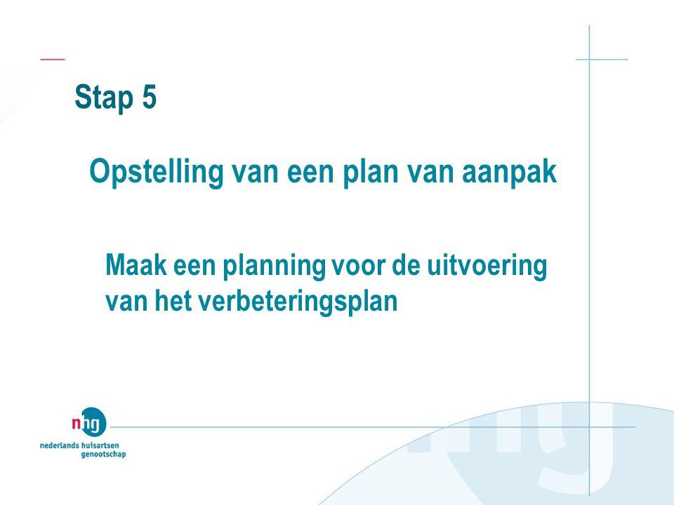 Opstelling van een plan van aanpak