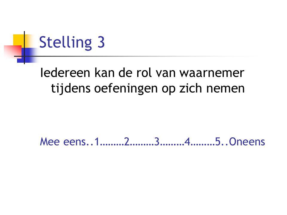 Stelling 3 Iedereen kan de rol van waarnemer tijdens oefeningen op zich nemen.