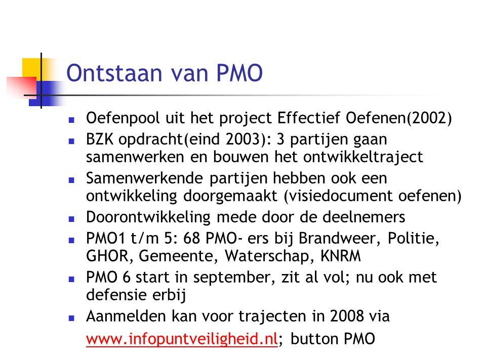 Ontstaan van PMO Oefenpool uit het project Effectief Oefenen(2002)