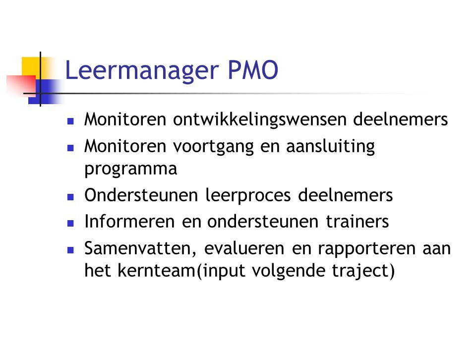 Leermanager PMO Monitoren ontwikkelingswensen deelnemers