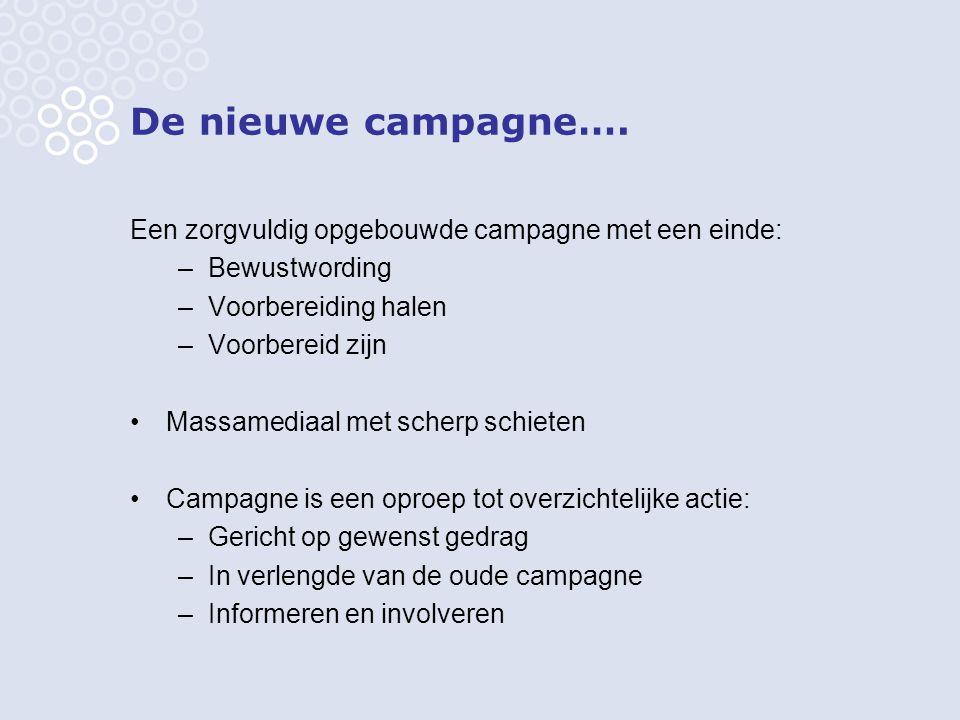 De nieuwe campagne…. Een zorgvuldig opgebouwde campagne met een einde: