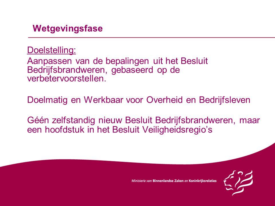 Wetgevingsfase Doelstelling: