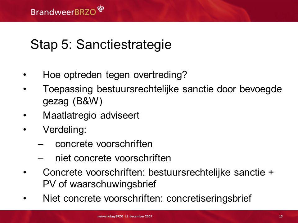 Stap 4: toezichtstrategie
