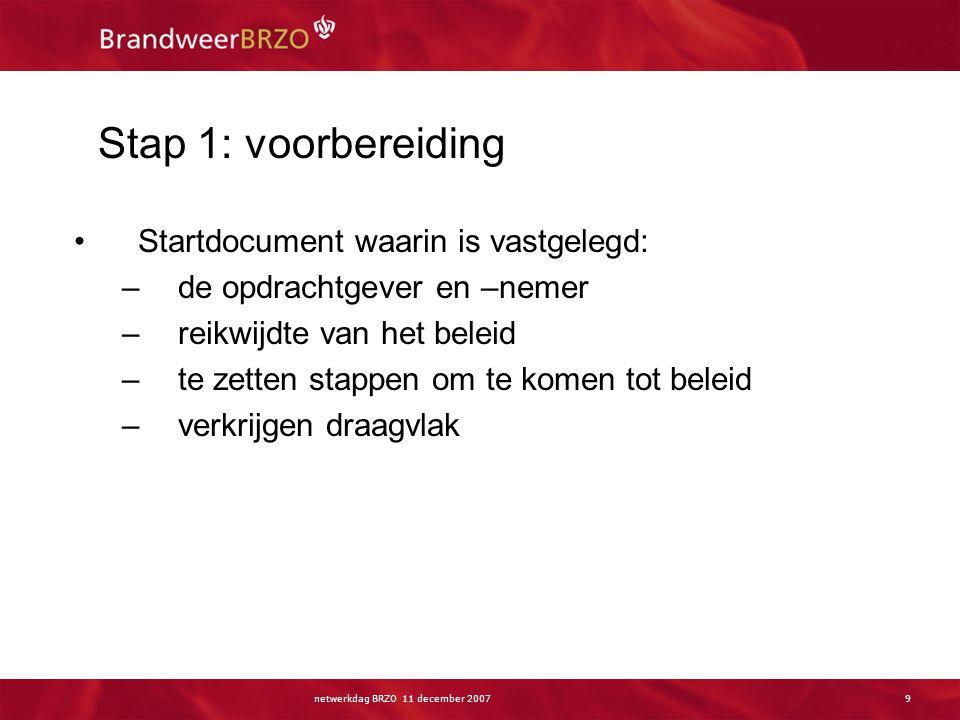 3. Stappenplan Model vaststellen handhavingsbeleid 7 stappen