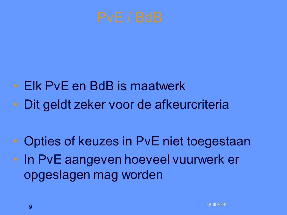 PvE / BdB Elk PvE en BdB is maatwerk