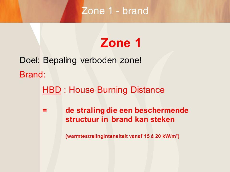 Zone 1 Zone 1 - brand Doel: Bepaling verboden zone! Brand: