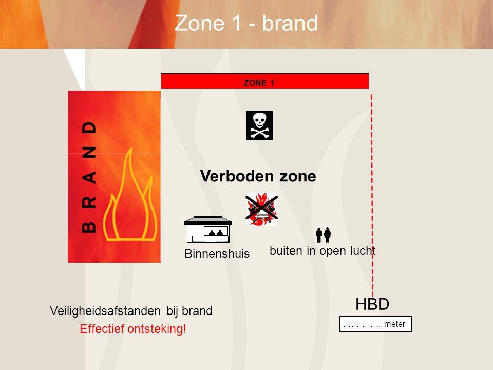 Zone 1 - brand Verboden zone HBD buiten in open lucht Binnenshuis