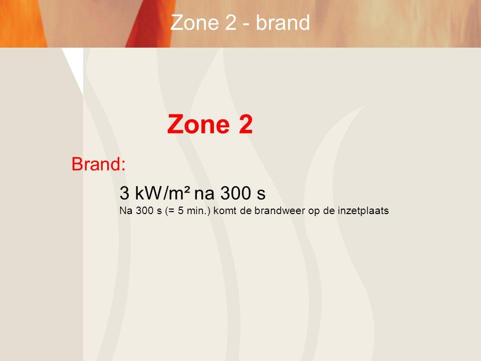 Zone 2 Zone 2 - brand Brand: 3 kW/m² na 300 s