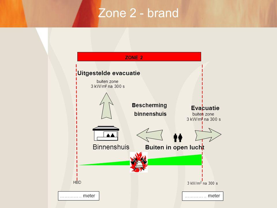 Zone 2 - brand Binnenshuis Uitgestelde evacuatie Evacuatie
