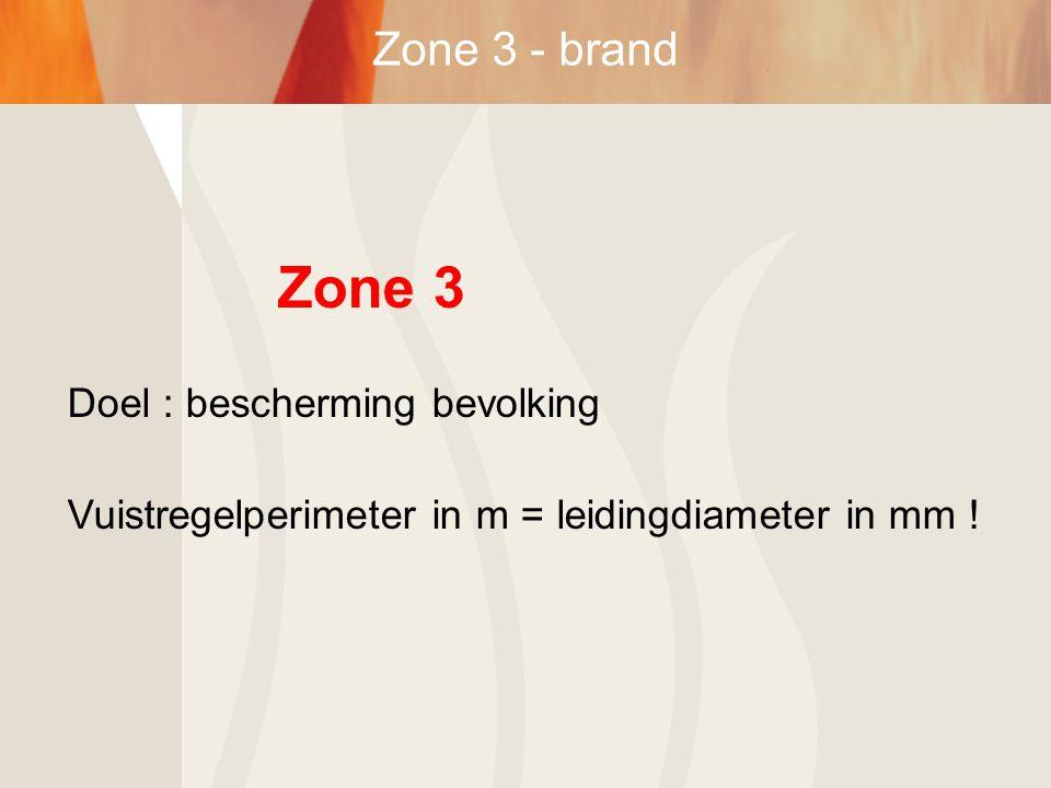 Zone 3 Zone 3 - brand Doel : bescherming bevolking