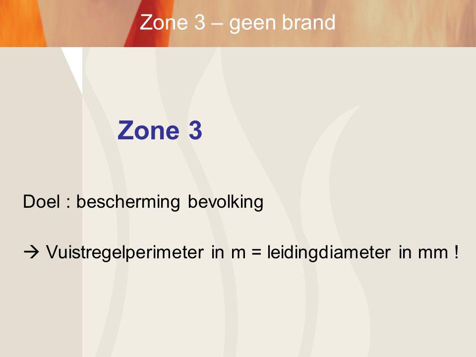 Zone 3 Zone 3 – geen brand Doel : bescherming bevolking