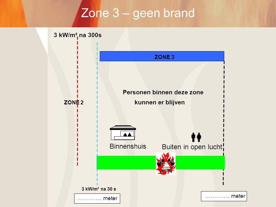 Zone 3 – geen brand Binnenshuis Buiten in open lucht 3 kW/m² na 300s