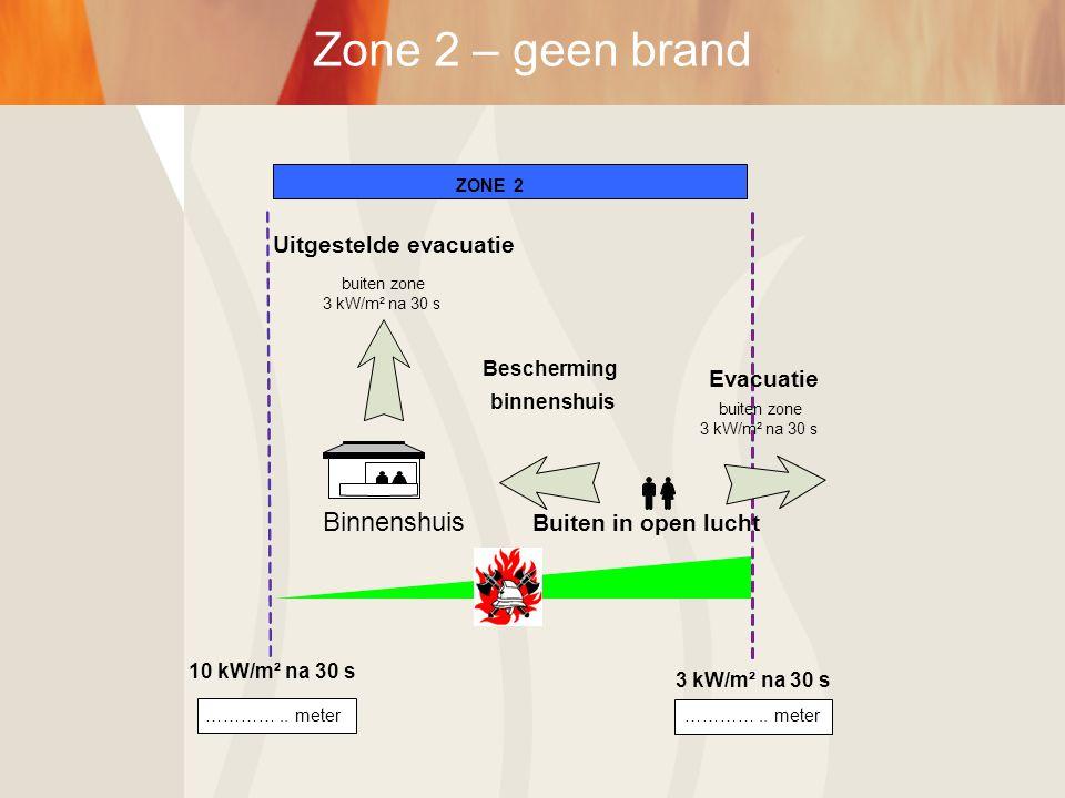 Zone 2 – geen brand Binnenshuis Uitgestelde evacuatie Evacuatie