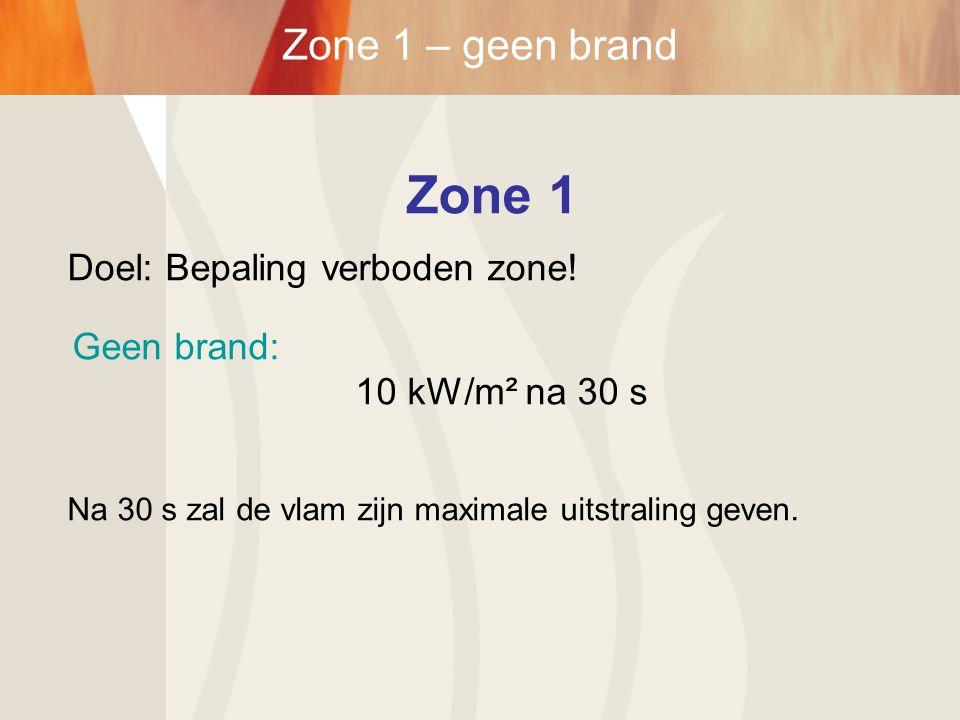 Zone 1 Zone 1 – geen brand Doel: Bepaling verboden zone!