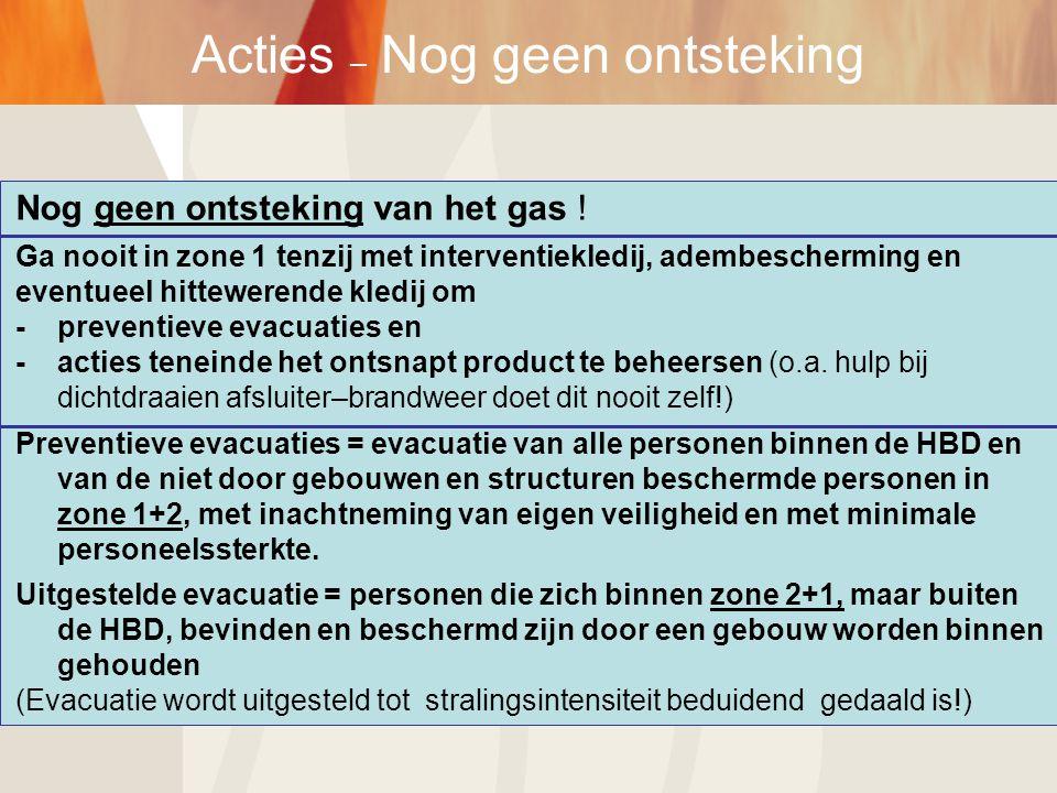 Acties – Nog geen ontsteking