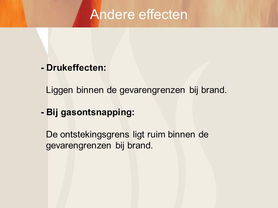 Andere effecten - Drukeffecten: