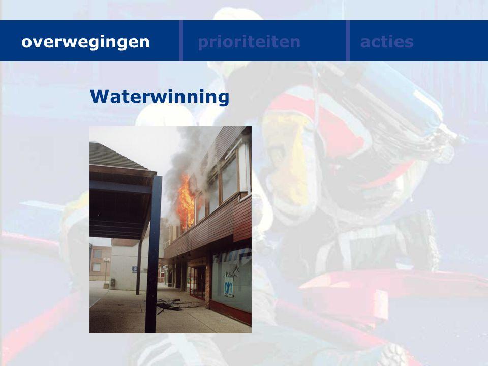 Waterwinning overwegingen prioriteiten acties