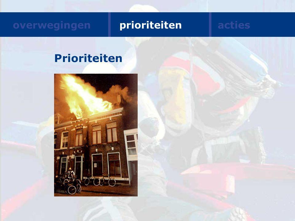 Prioriteiten overwegingen prioriteiten acties Suggestie Prioriteiten