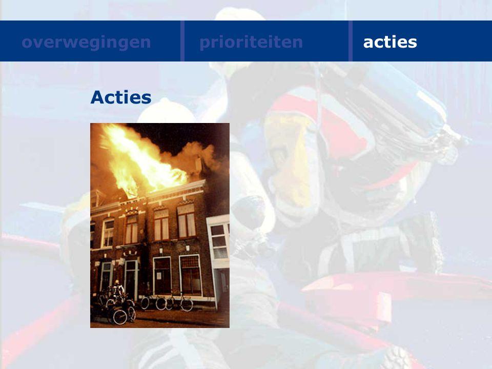 Acties overwegingen prioriteiten acties Suggestie Acties