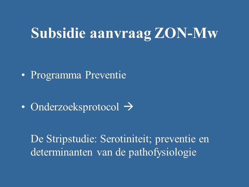Subsidie aanvraag ZON-Mw