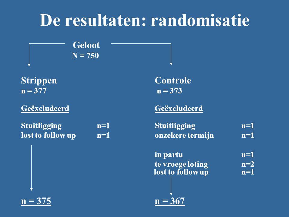 De resultaten: randomisatie
